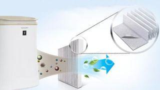 Bộ lọc HEPA trên máy lọc không khí là gì? Có chức năng gì?